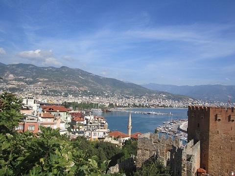 Klima in Antalya